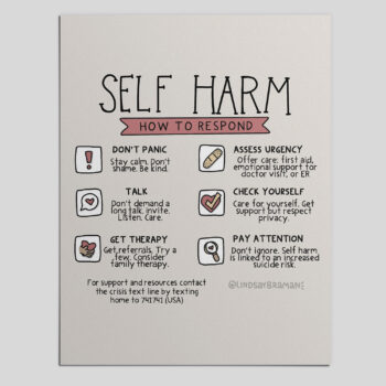 How to Respond to Self-Harm – A Resource for Parents, Teachers, and Friends