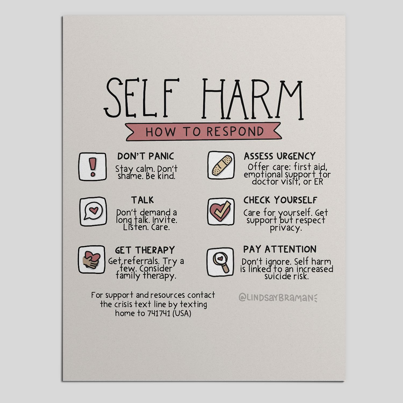 Tips for parents handling self harm