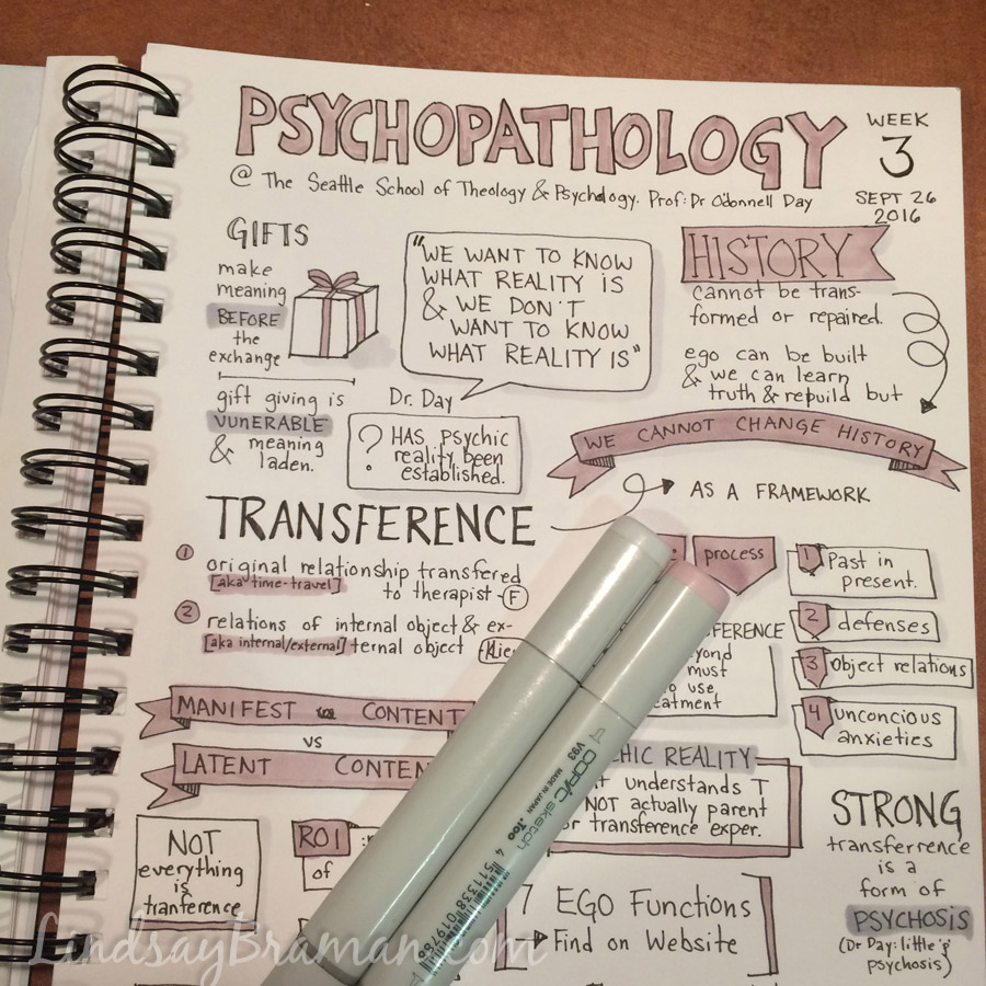 grad level - psychopathology doodlenotes