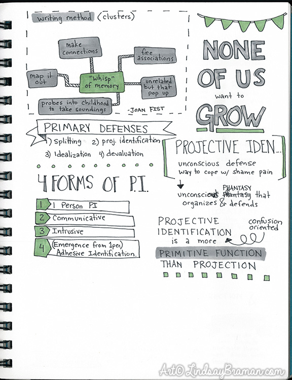 Psychopathology Week 5 Doodlenotes & Sketchnotes