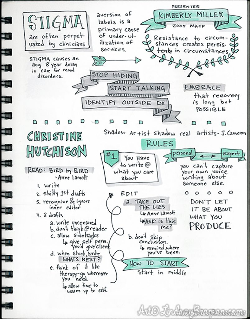 sketchnotes from live speakers