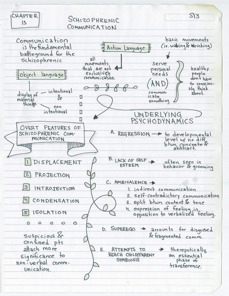 a visual learner student's paper turned in in handwritten sketchnote form