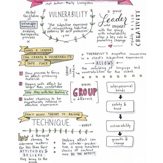 Vulnerability isn't about sharing personal things