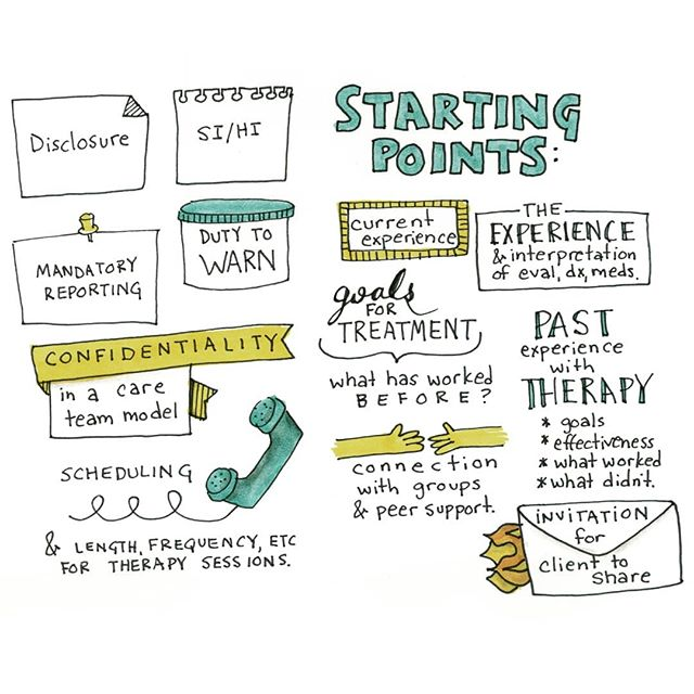 This one's for all the #interns starting this month. My internship-assigned mentor gave me a bulleted list of things that HAVE to get discussed in a first therapy session (left side of the page), and some talking points if needed (right side of the page), and I made a #sketchnote version of her list between clients. ....#therapist #futuretherapist #newjob #internship #intern #unpaidinternship #clinicalintern #futuresocialworker #psychology #counseling #mentalhealth #gradpsych #doodle #handlettering #bulletjournal