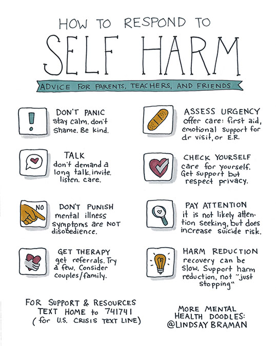 illustrated hand out on how to respond to self-harm