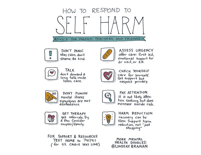 How to Respond to Self-Harm