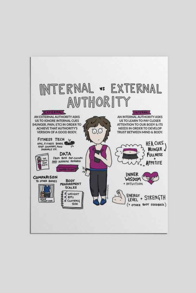 Internal vs External Authority - Intuitive eating infographic