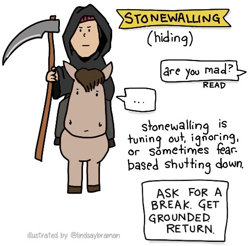 Stonewalling (hiding). Stonewalling is tuning out, ignoring, or sometimes fear-based shutting down. Instead: ask for a break, get grounded, and return.