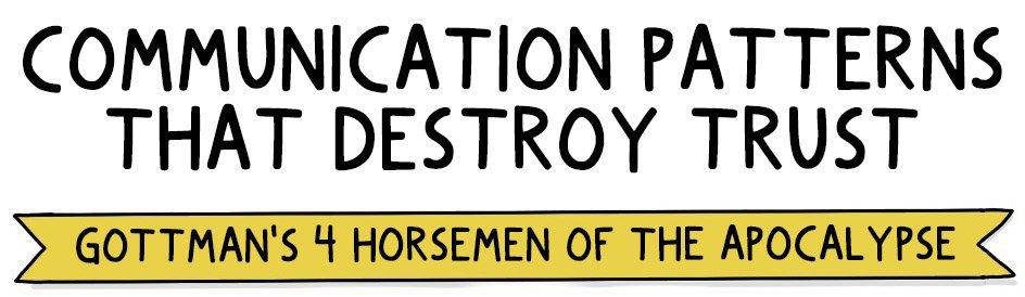 Communication patterns that destroy trust: Gottman's 4 Horsemen of the Apocalypse