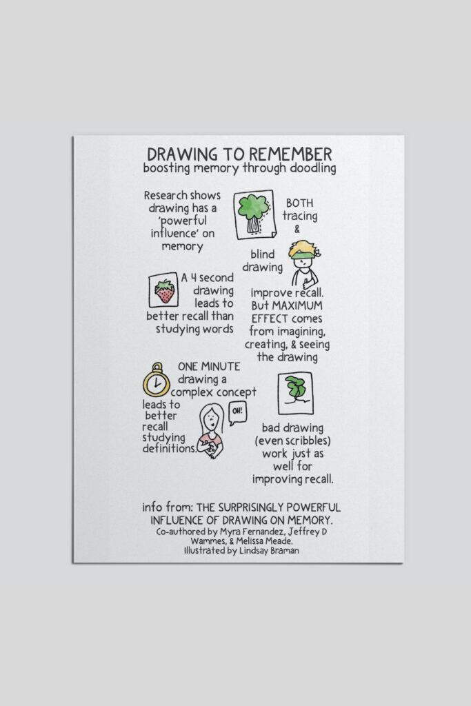 Drawing to remember: boosting memory through doodling