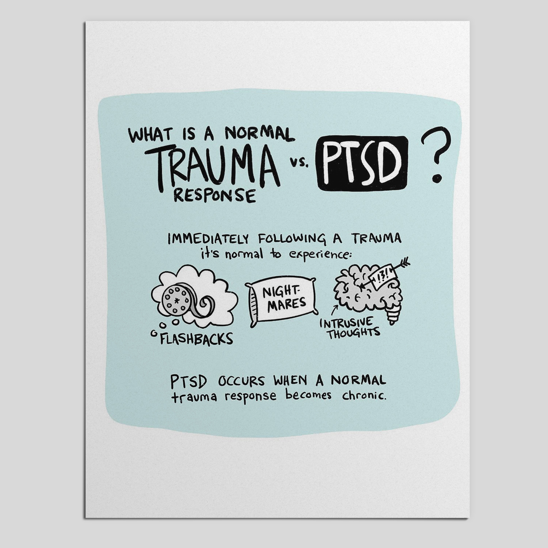 Normal trauma response vs. PTSD (chronic trauma response)