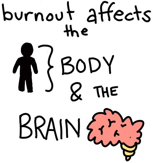 The Voice of Burnout is Not YOUR Voice: A Sketchnote on Burnout