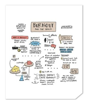 Burnout and the Brain – Psychoeducational Resource on Burnout