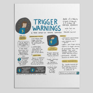 PDF Download: Trigger Warnings: Helpful or Harmful for Trauma Survivors?