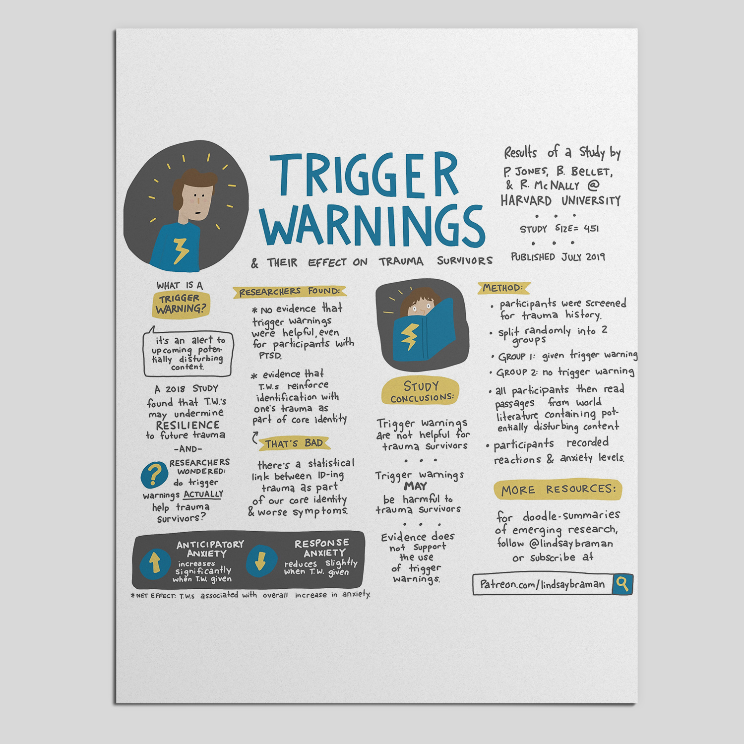 Trigger warnings and their effect on trauma survivors.