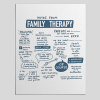 Notes on parenting from family therapy.