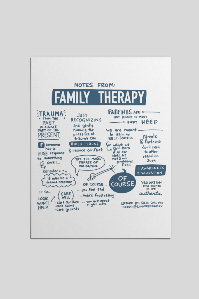 Notes from family therapy.