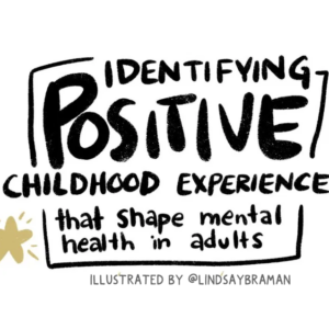 7 Positive Childhood Experiences (PCE's) that Shape Adult Health and Resiliency – Illustrated