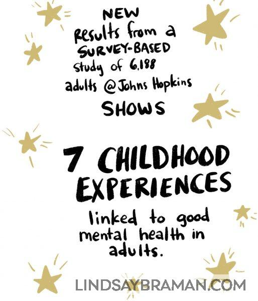 New results from a survey based on a study of 6188 adults at John Hopkins shows that there are seven childhood experiences that can be statistically linked to good mental health in adults.