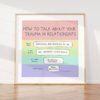 How to talk about trauma in relationships. Disclosing trauma in new relationships 101.