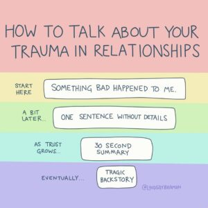 Disclosing Trauma in New Relationships: Tiered Disclosure Illustrated Resources