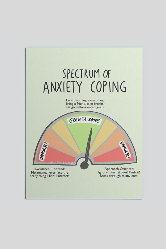 Spectrum of anxiety coping.