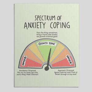 Visual Anxiety Spectrum Illustration