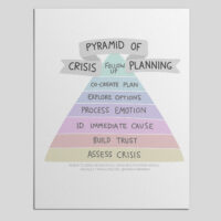 Pyramid of crisis planning