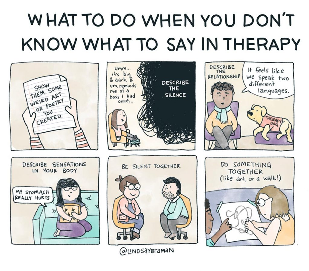 What to do when you don't know what to say in therapy. Comic strip of all previous images.