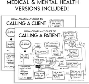 HIPAA Training Flowchart Guide to Calling a Client  – Professional Resource