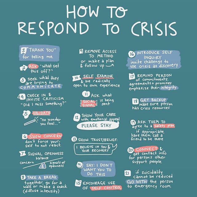 How to respond to crisis: RO-DBT Crisis Response