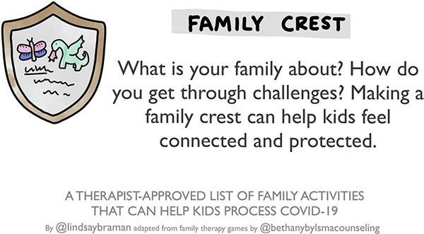 "Drawing of a family crest. Text says: ""Family Crest. What is your family about? How do you get through challenges? Making a family crest can help kids feel connected and protected."""