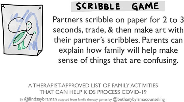 "Drawing of a drawing. Text says: ""Scribble Game. Partners scribble on a paper for 2 to 3 seconds, trade, and then make art with their partner's scribbles. Parents can explain how family will help make sense of things that are confusing."""