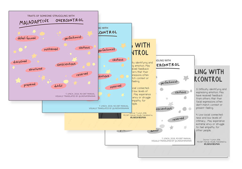 Mockup of the pages include in the Maladaptive Overcontrol - Visual Resources pdf.