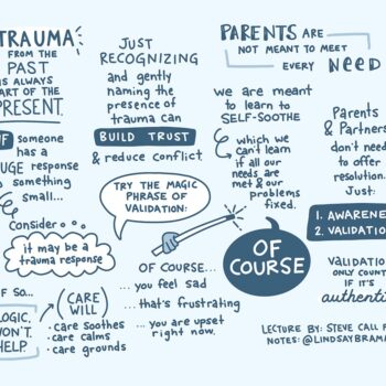 Sketch notes on Parenting, Trauma, and Childhood Adversity