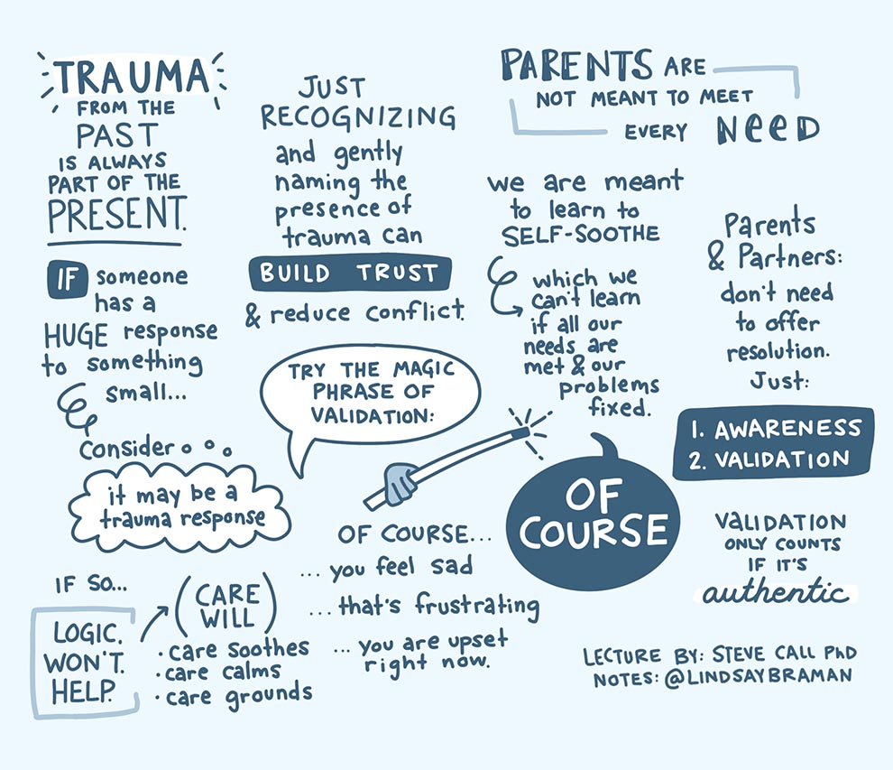 Sketchnote on parenting and trauma.