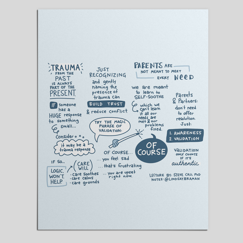 A sketchnote on parenting and trauma.