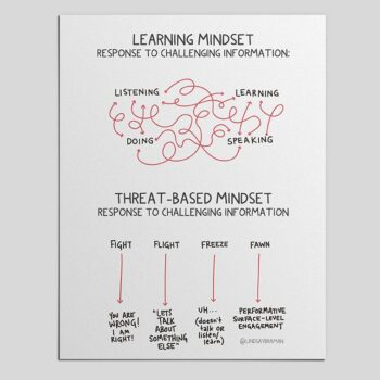 How We Fight, Flight, Freeze and Fawn in Difficult Conversations: Adapting A Learning Mindset