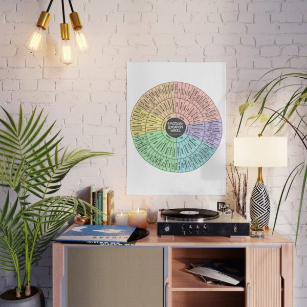 The Emotion Sensation Wheel as a poster, hanging on a wall with modern decor and plants decorating the space.