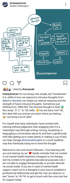 Instagram screen grab of the intrusive thought flowchart.