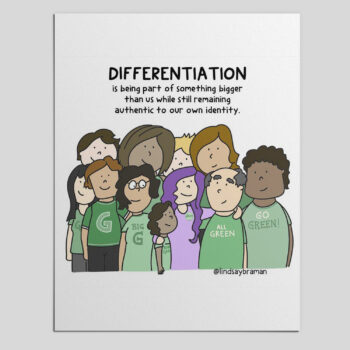Healthy Differentiation is the Boundary Between Individual Identity and Group Think