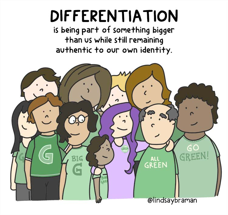 Text reads: Differentiation is being part of something bigger than us while still remaining authentic to our own identity. Image of 11 people of different shapes, sizes, and gender identities with arms around each other.