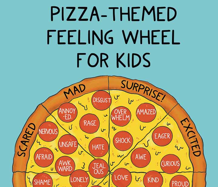 Pizza-themed feeling wheel for kids