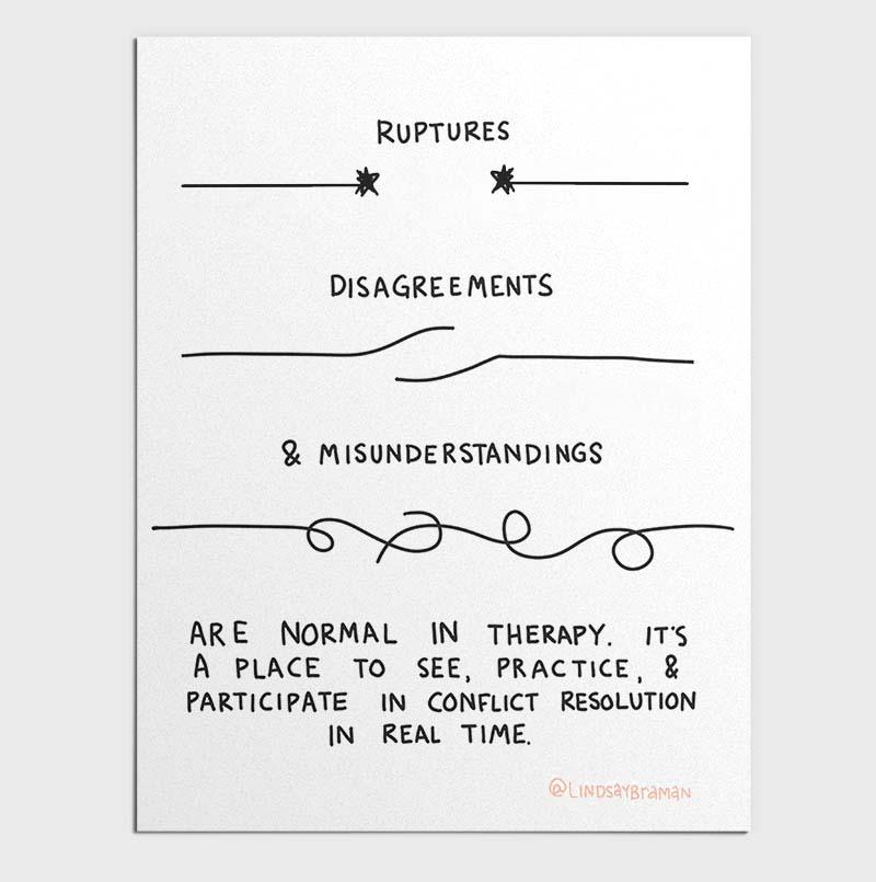Rupture, disagreements, and misunderstandings downloadable PDF.
