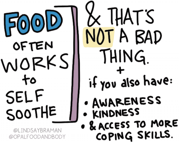 """Food often works to self soothe (next to this is a drawing of a pink-highlighted bracket) & that's not (""""not"""" is highlighted in yellow) a bad thing as long as we also have 1. Awareness, 2 Kindness, 3 Access to additional coping skills."""
