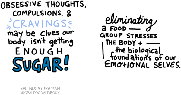 Obsessive thoughts, compulsions, and cravings (word is written in light blue with emphasis points around it) may be clues that your body isn't getting enough sugar (word is written in blue bubble letters)! Eliminating a food group stresses the body and the biological foundations of our emotional selves.