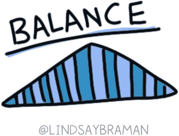 BALANCE is written with a blue and black underline mark, and a blue/black triangle is drawn underneath as a crux point.