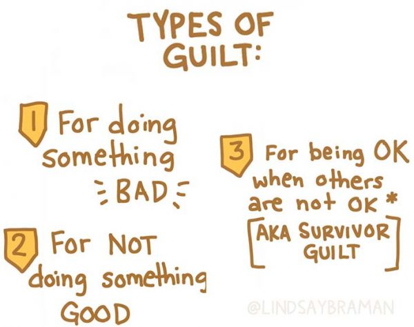 Types of guilt: 1. For doing something bad. 2. For not doing something good. 3. For being ok when others are not okay (aka survivor guilt)