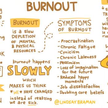 Burnout, Compassion Fatigue, and Vicarious Trauma