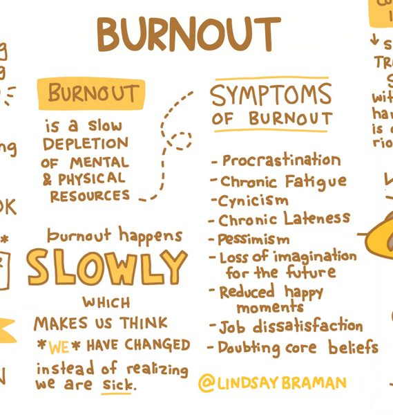 Burnout is a slow depletion of mental & physical resources. Burnout happens slowly which makes us think we have changed instead of realizing we are sick.